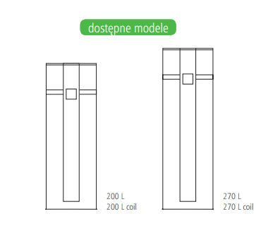dostepne-modele